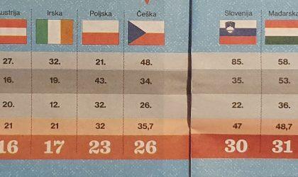Qou vadis Hrvatska, parlamentarni izbori 2020., drugi dio…